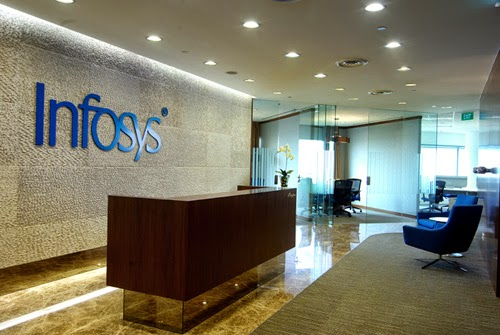 2.Infosys-Pune-Jobs-For-Freshers